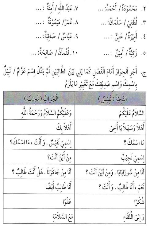 percakapan bahasa arab tsanawiyah - fil fashli- di kelas8