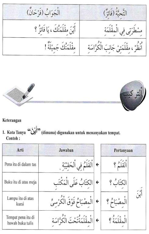 percakapan bahasa arab tsanawiyah -hal yang berkenaan dengan sekolah7