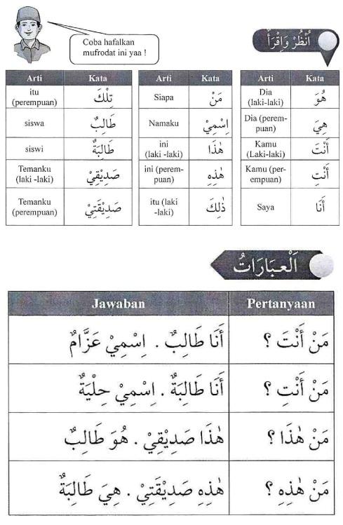 percakapan bahasa arab tsanawiyah - man Haadzaa - mengenal sesuatu