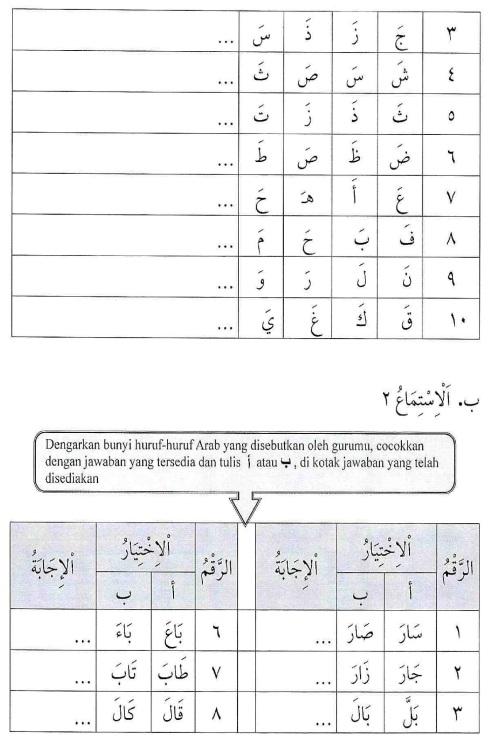 percakapan bahasa arab tsanawiyah - man Haadzaa - mengenal sesuatu12