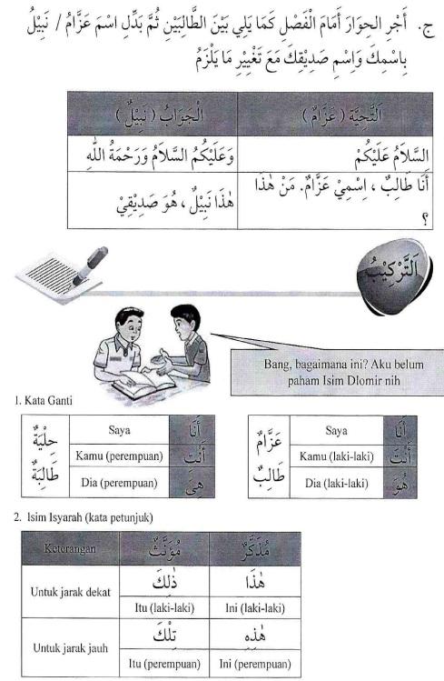 percakapan bahasa arab tsanawiyah - man Haadzaa - mengenal sesuatu5