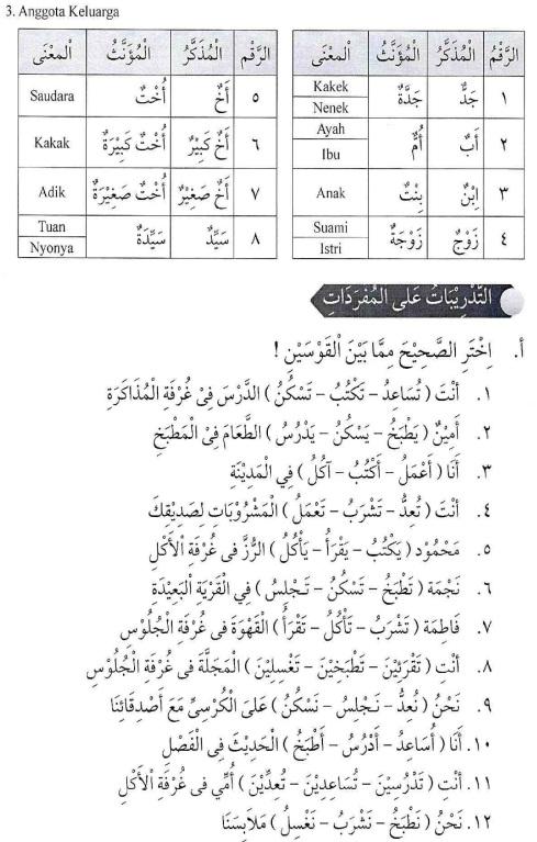 percakapan bahasa arab tsanawiyah - min yaumiyyaatil ustrati -aktifitas keluarga sehari-hari3