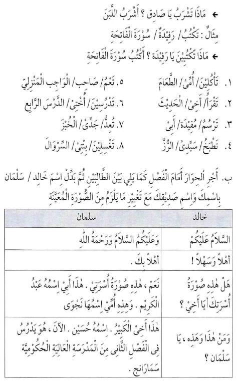 percakapan bahasa arab tsanawiyah - min yaumiyyaatil ustrati -aktifitas keluarga sehari-hari5