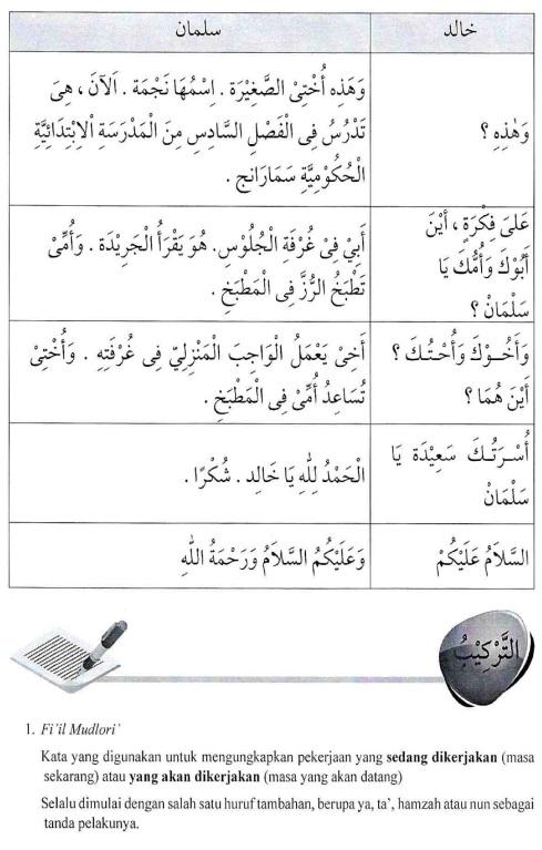 percakapan bahasa arab tsanawiyah - min yaumiyyaatil ustrati -aktifitas keluarga sehari-hari6