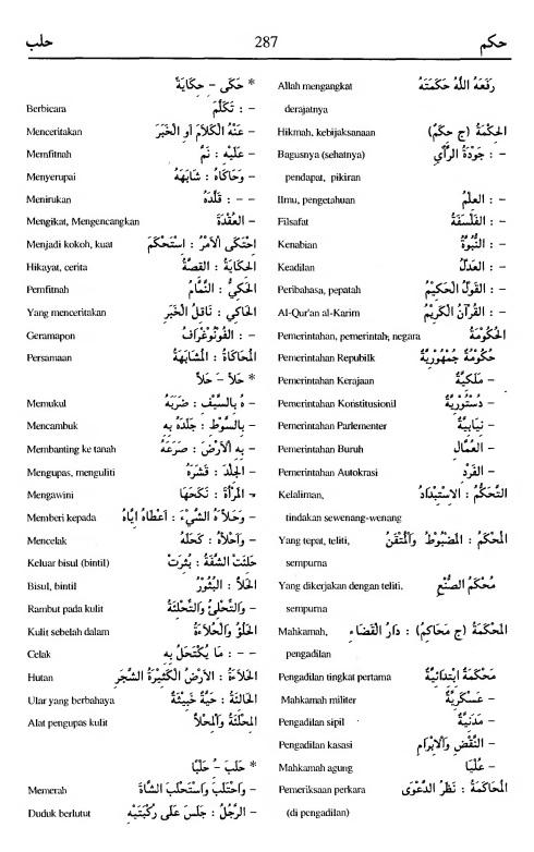 287. kamus arab almunawir -hakama-halaba