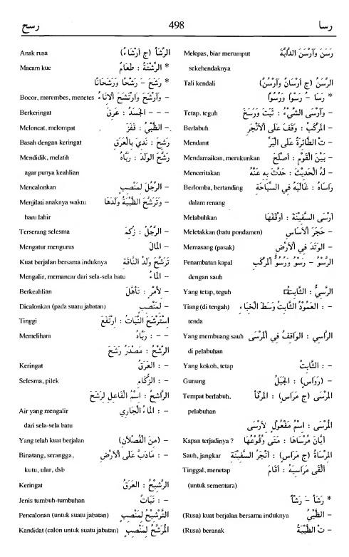 498. Kamus Bahasa Arab Al-Munawir - rasaa-rasaha