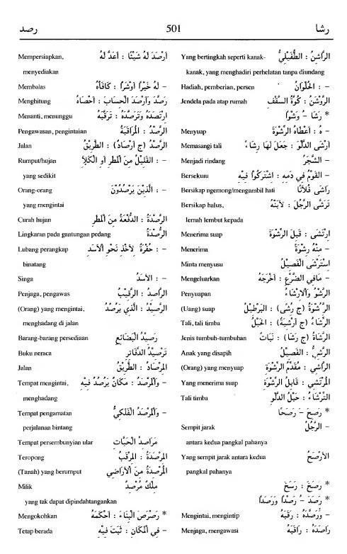 501. Kamus Bahasa Arab Al-Munawir - rasyaa-rashada