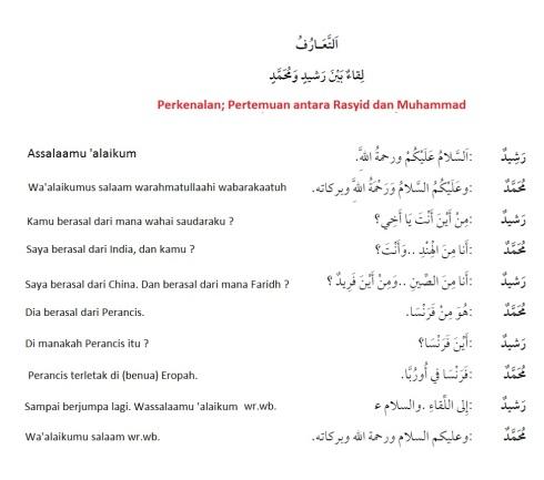 Hiwar, percakapan bahasa arab, dari mana asalmu