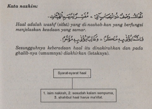 belajar bahasa arab ilmu nahwu -bab haal 2
