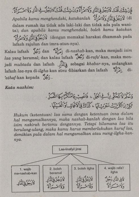 belajar bahasa arab ilmu nahwu -bab laa 2