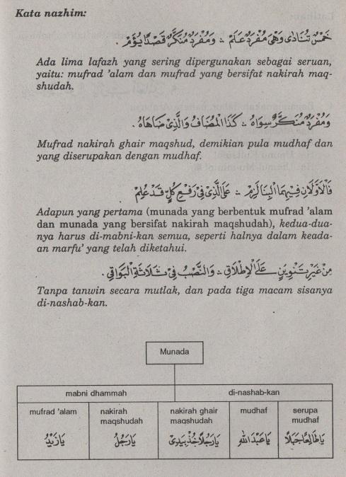 belajar bahasa arab ilmu nahwu -bab munada -seruan 3