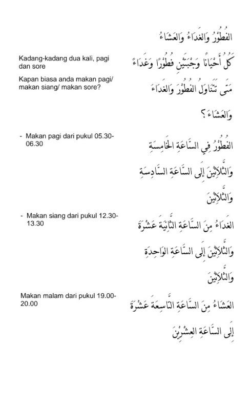 hiwar percakapan bahasa arab - di ruang makan - 3