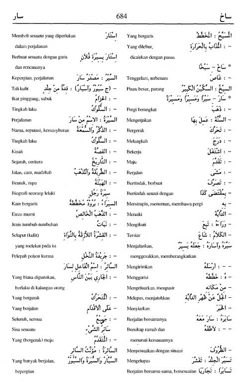 684. Kamus Bahasa Arab Al-Munawir --saakha-saara