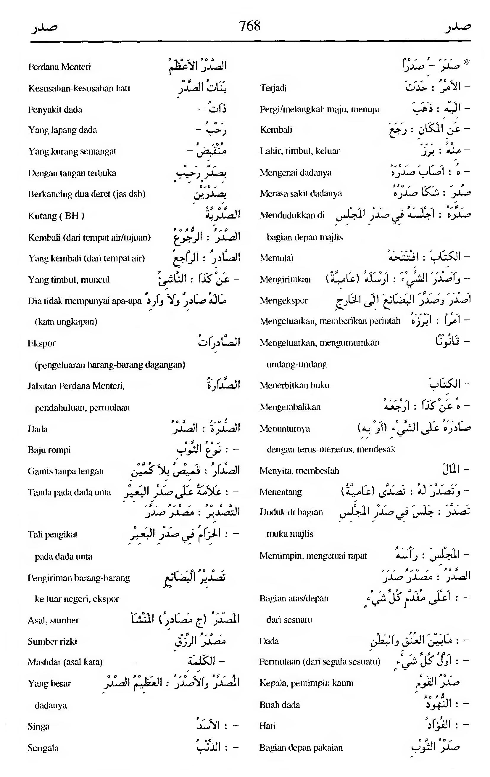 768 Kamus Bahasa Arab Al-Munawir --shadara-shadara